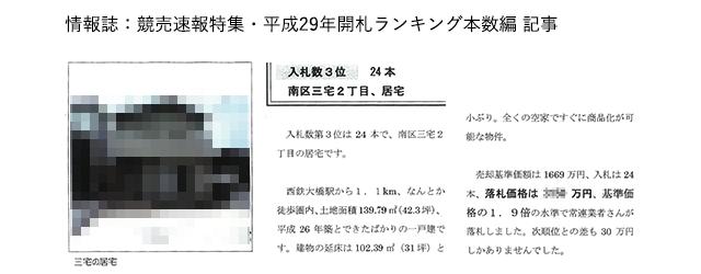 """競売情報誌に掲載された""""平成29年開札ランキング本数編""""記事"""